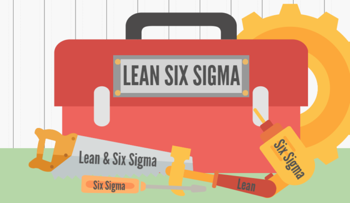 LSS Illinois - What is Lean Six Sigma